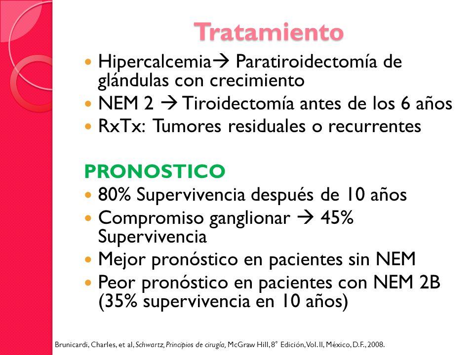 Tratamiento Hipercalcemia Paratiroidectomía de glándulas con crecimiento NEM 2 Tiroidectomía antes de los 6 años RxTx: Tumores residuales o recurrente