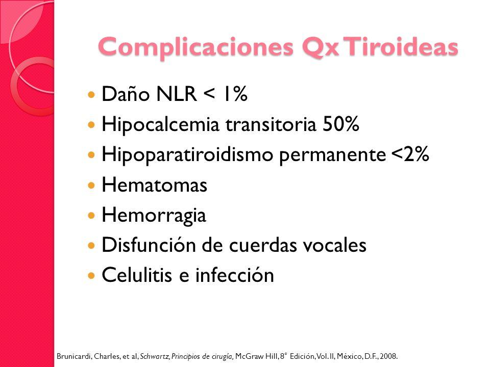 Complicaciones Qx Tiroideas Daño NLR < 1% Hipocalcemia transitoria 50% Hipoparatiroidismo permanente <2% Hematomas Hemorragia Disfunción de cuerdas vo