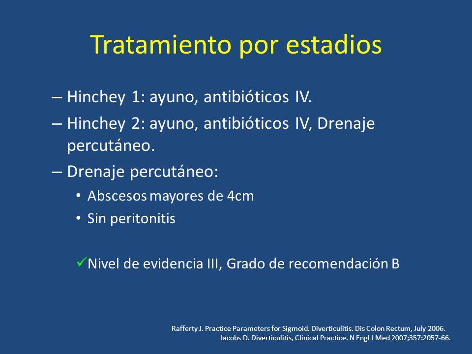 Tratamiento por estadios – Hinchey 1: ayuno, antibióticos IV. – Hinchey 2: ayuno, antibióticos IV, Drenaje percutáneo. – Drenaje percutáneo: Abscesos