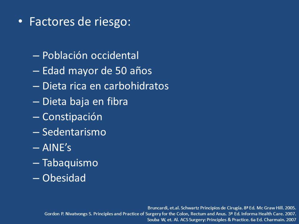 Factores de riesgo: – Población occidental – Edad mayor de 50 años – Dieta rica en carbohidratos – Dieta baja en fibra – Constipación – Sedentarismo –