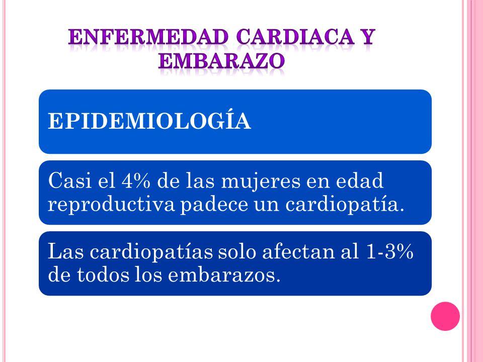 EPIDEMIOLOGÍA Casi el 4% de las mujeres en edad reproductiva padece un cardiopatía. Las cardiopatías solo afectan al 1-3% de todos los embarazos.