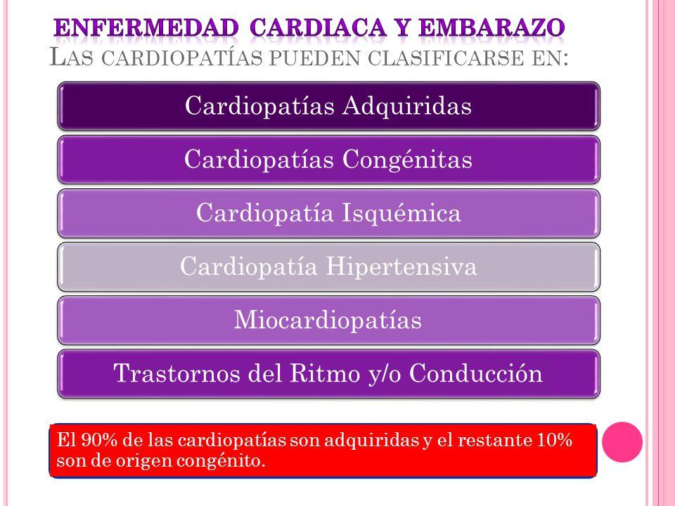 Cardiopatías AdquiridasCardiopatías CongénitasCardiopatía IsquémicaCardiopatía HipertensivaMiocardiopatíasTrastornos del Ritmo y/o Conducción El 90% d