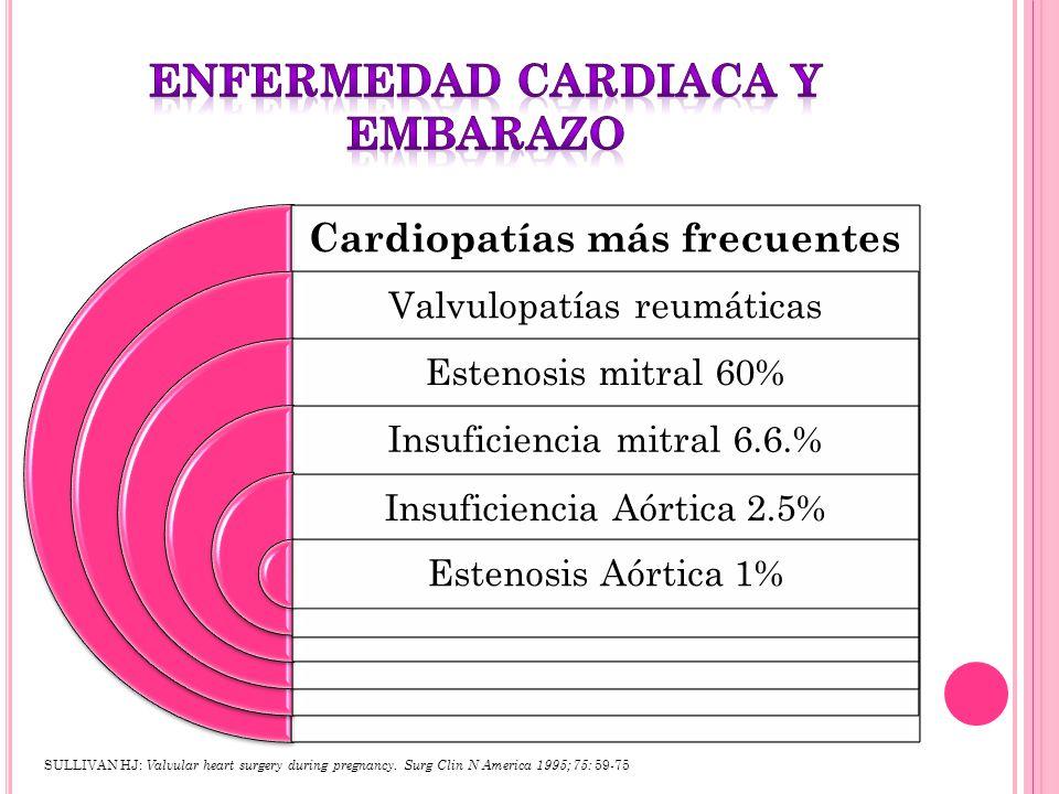 Cardiopatías más frecuentes Valvulopatías reumáticas Estenosis mitral 60% Insuficiencia mitral 6.6.% Insuficiencia Aórtica 2.5% Estenosis Aórtica 1% S