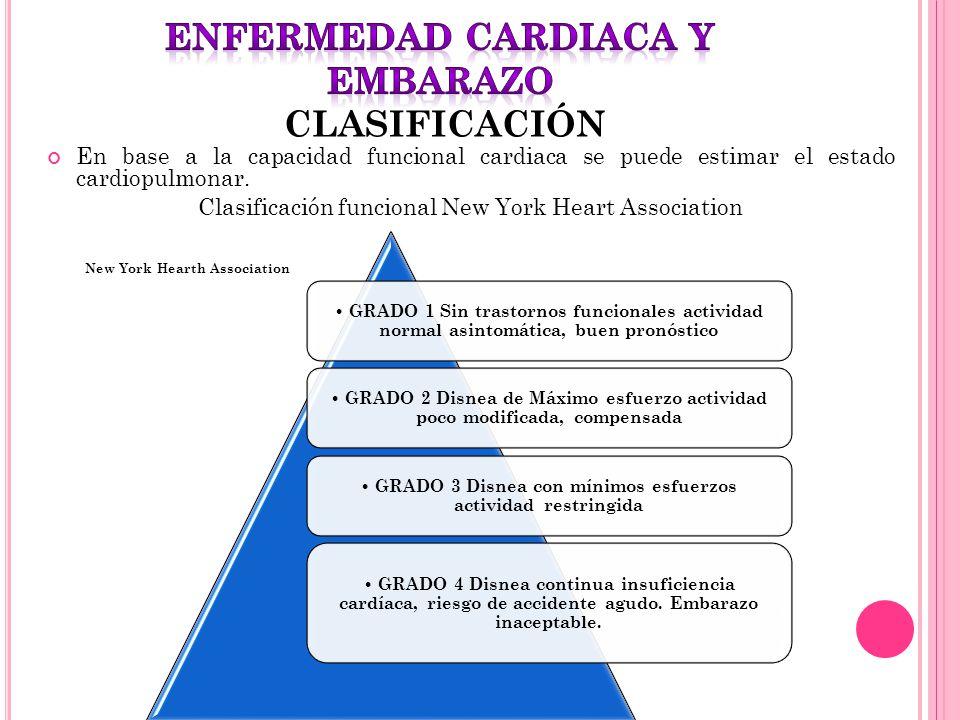 En base a la capacidad funcional cardiaca se puede estimar el estado cardiopulmonar. Clasificación funcional New York Heart Association New York Heart