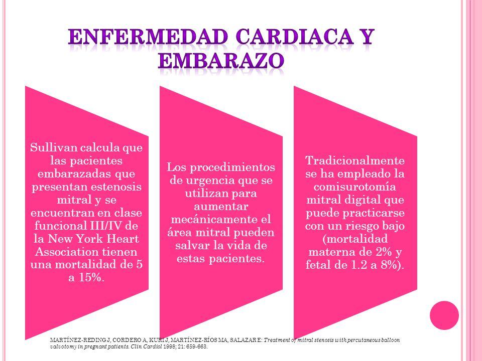 Sullivan calcula que las pacientes embarazadas que presentan estenosis mitral y se encuentran en clase funcional III/IV de la New York Heart Associati