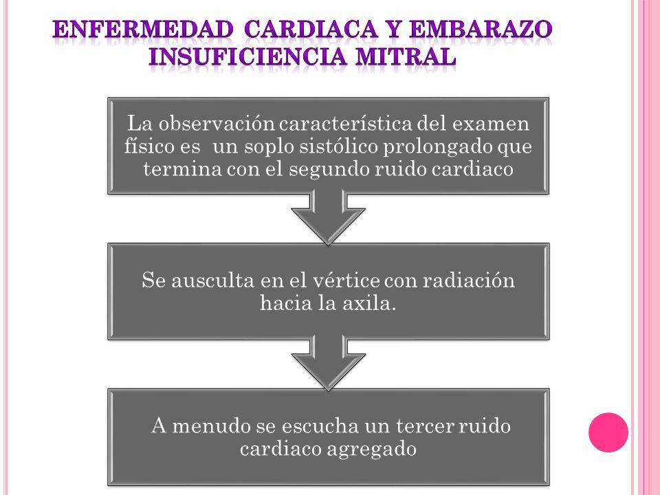 A menudo se escucha un tercer ruido cardiaco agregado Se ausculta en el vértice con radiación hacia la axila. La observación característica del examen