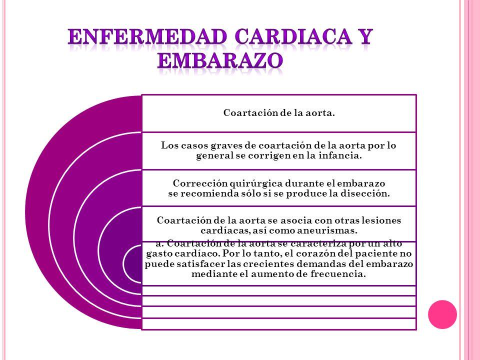 Coartación de la aorta. Los casos graves de coartación de la aorta por lo general se corrigen en la infancia. Corrección quirúrgica durante el embaraz