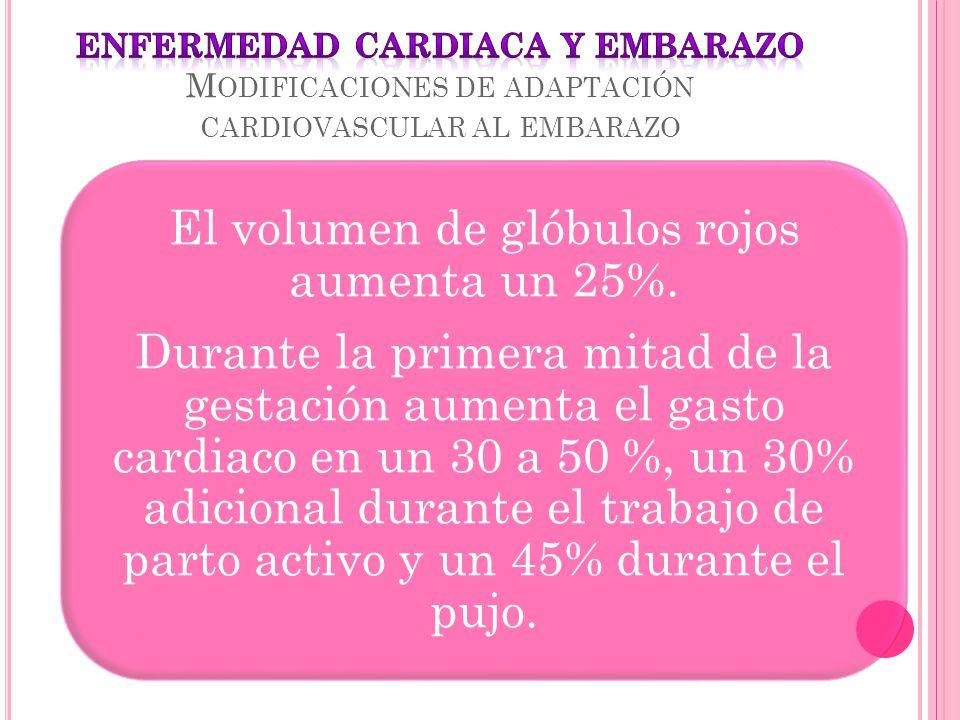 El volumen de glóbulos rojos aumenta un 25%. Durante la primera mitad de la gestación aumenta el gasto cardiaco en un 30 a 50 %, un 30% adicional dura