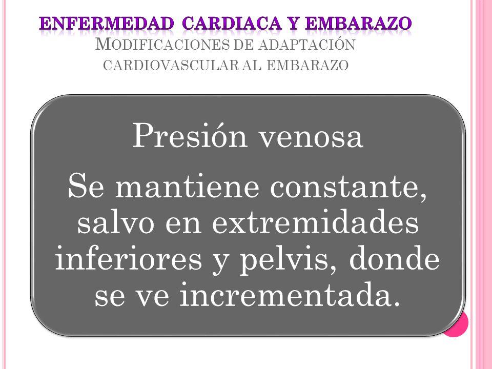 REFERENCIAS Manso B, et al.Embarazo y cardiopatías congénitas.