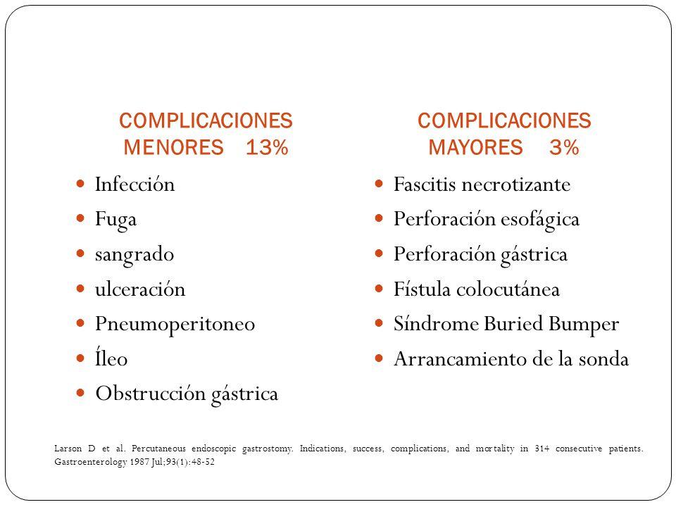 COMPLICACIONES MENORES 13% COMPLICACIONES MAYORES 3% Infección Fuga sangrado ulceración Pneumoperitoneo Íleo Obstrucción gástrica Fascitis necrotizant