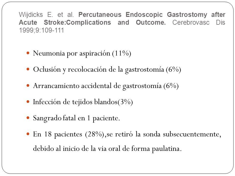 Wijdicks E. et al. Percutaneous Endoscopic Gastrostomy after Acute Stroke:Complications and Outcome. Cerebrovasc Dis 1999;9:109-111 Neumonia por aspir