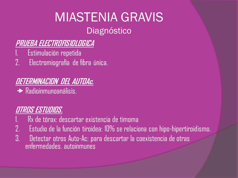 MIASTENIA GRAVIS Diagnóstico PRUEBA ELECTROFISIOLOGICA 1. Estimulación repetida 2. Electromiografía de fibra única. DETERMINACION DEL AUTOAc. Radioinm