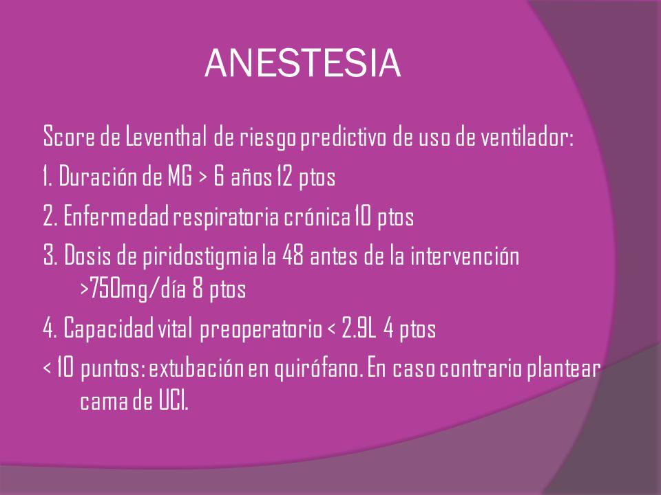 ANESTESIA Score de Leventhal de riesgo predictivo de uso de ventilador: 1. Duración de MG > 6 años 12 ptos 2. Enfermedad respiratoria crónica 10 ptos