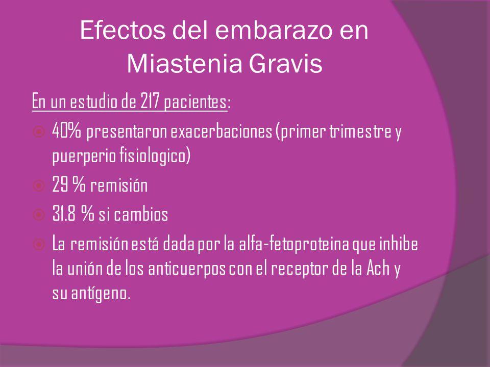 Efectos del embarazo en Miastenia Gravis En un estudio de 217 pacientes: 40% presentaron exacerbaciones (primer trimestre y puerperio fisiologico) 29