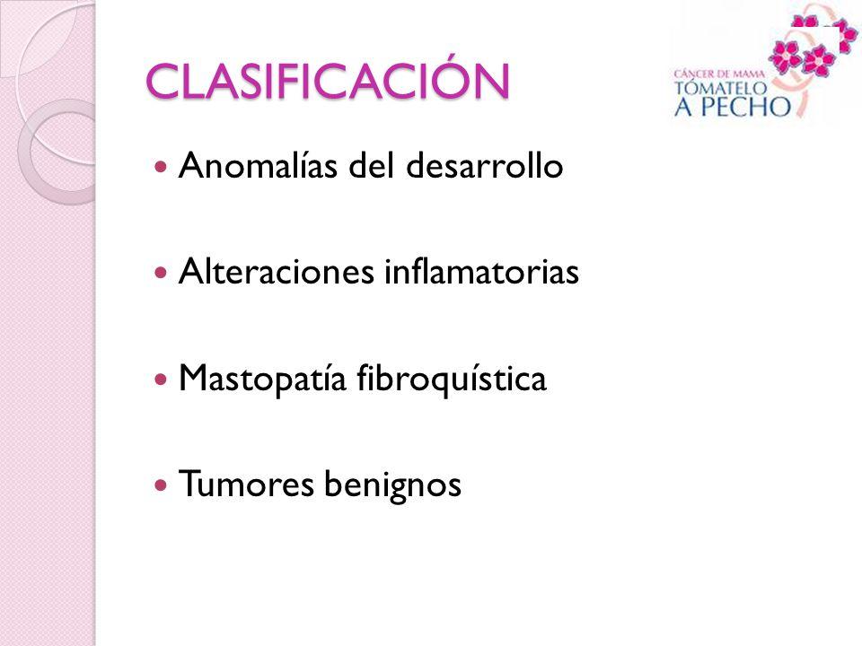 CLASIFICACIÓN Anomalías del desarrollo Alteraciones inflamatorias Mastopatía fibroquística Tumores benignos