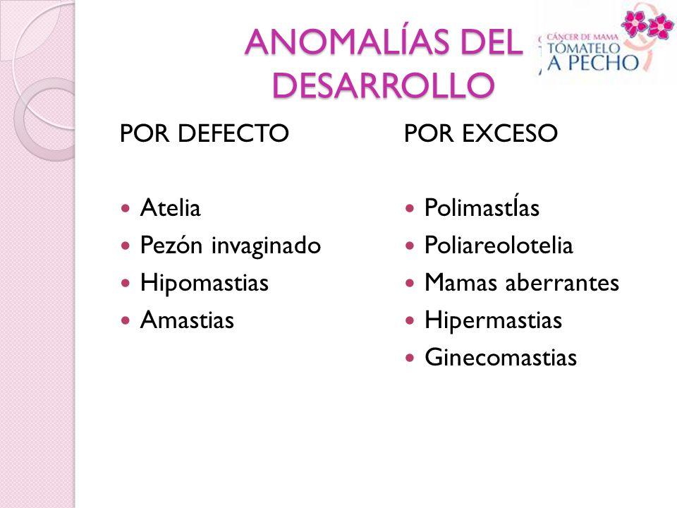 ANOMALÍAS DEL DESARROLLO POR DEFECTO Atelia Pezón invaginado Hipomastias Amastias POR EXCESO PolimastÍas Poliareolotelia Mamas aberrantes Hipermastias