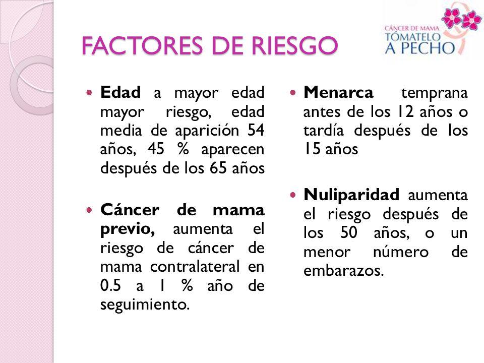 FACTORES DE RIESGO Edad a mayor edad mayor riesgo, edad media de aparición 54 años, 45 % aparecen después de los 65 años Cáncer de mama previo, aument