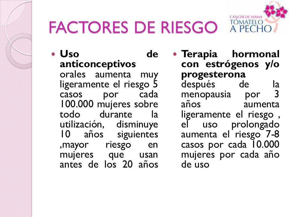 FACTORES DE RIESGO Uso de anticonceptivos orales aumenta muy ligeramente el riesgo 5 casos por cada 100.000 mujeres sobre todo durante la utilización,