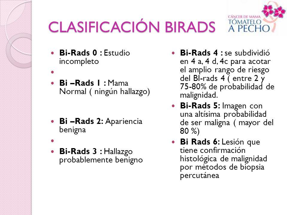 CLASIFICACIÓN BIRADS Bi-Rads 0 : Estudio incompleto Bi –Rads 1 : Mama Normal ( ningún hallazgo) Bi –Rads 2: Apariencia benigna Bi-Rads 3 : Hallazgo pr