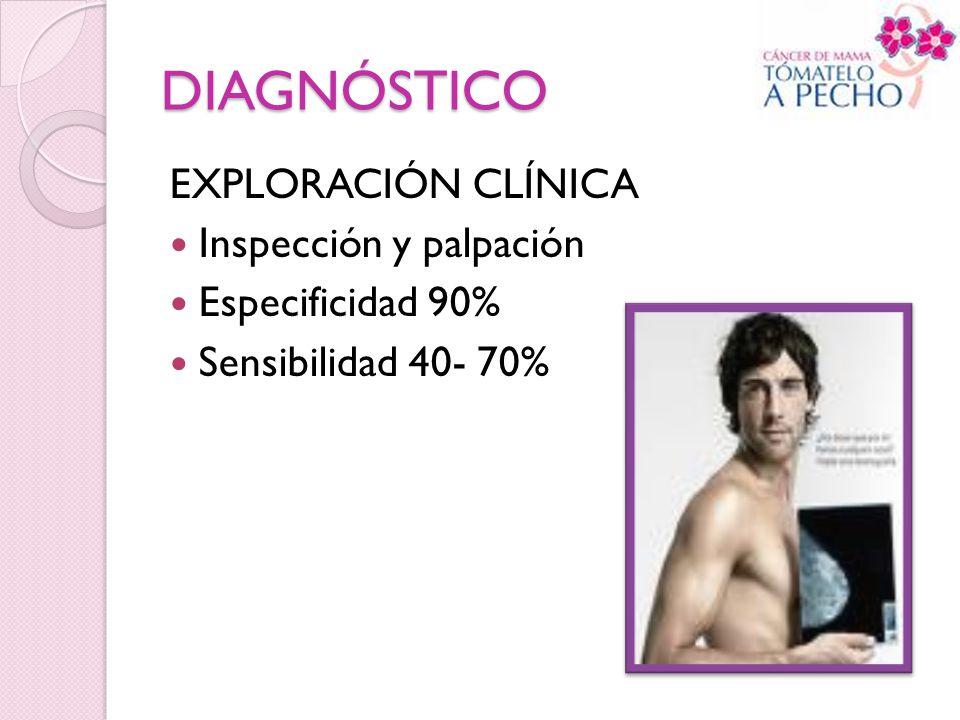 DIAGNÓSTICO EXPLORACIÓN CLÍNICA Inspección y palpación Especificidad 90% Sensibilidad 40- 70%