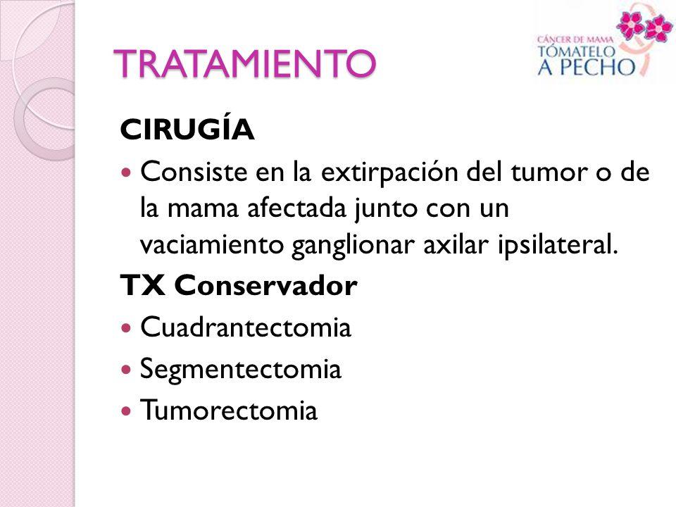 TRATAMIENTO CIRUGÍA Consiste en la extirpación del tumor o de la mama afectada junto con un vaciamiento ganglionar axilar ipsilateral. TX Conservador