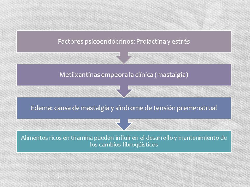 Alimentos ricos en tiramina pueden influir en el desarrollo y mantenimiento de los cambios fibroqúisticos Edema: causa de mastalgia y síndrome de tens