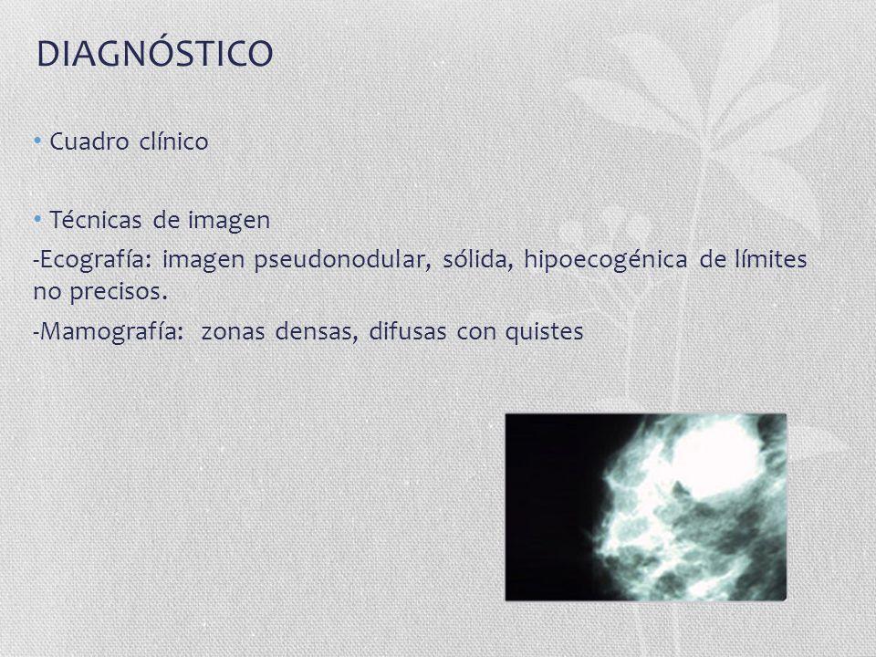 DIAGNÓSTICO Cuadro clínico Técnicas de imagen -Ecografía: imagen pseudonodular, sólida, hipoecogénica de límites no precisos. -Mamografía: zonas densa