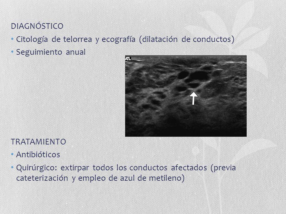 DIAGNÓSTICO Citología de telorrea y ecografía (dilatación de conductos) Seguimiento anual TRATAMIENTO Antibióticos Quirúrgico: extirpar todos los cond