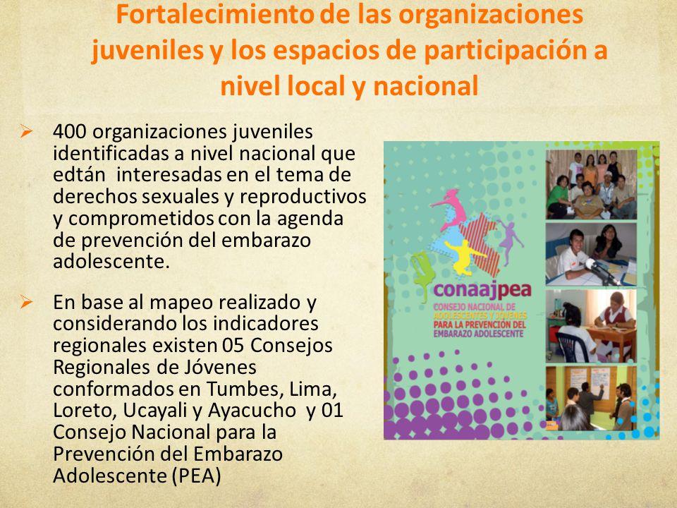 Fortalecimiento de las organizaciones juveniles y los espacios de participación a nivel local y nacional 400 organizaciones juveniles identificadas a