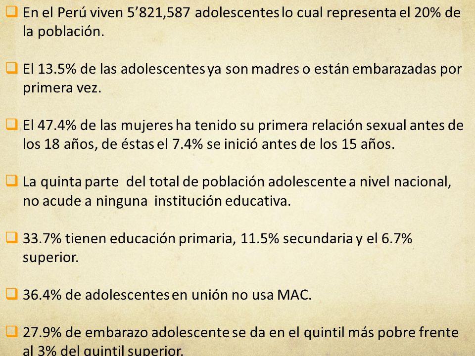 En el Perú viven 5821,587 adolescentes lo cual representa el 20% de la población. El 13.5% de las adolescentes ya son madres o están embarazadas por p