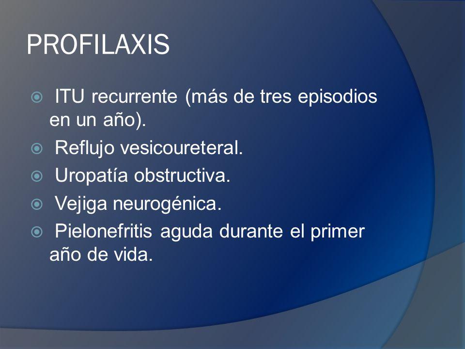 PROFILAXIS ITU recurrente (más de tres episodios en un año).