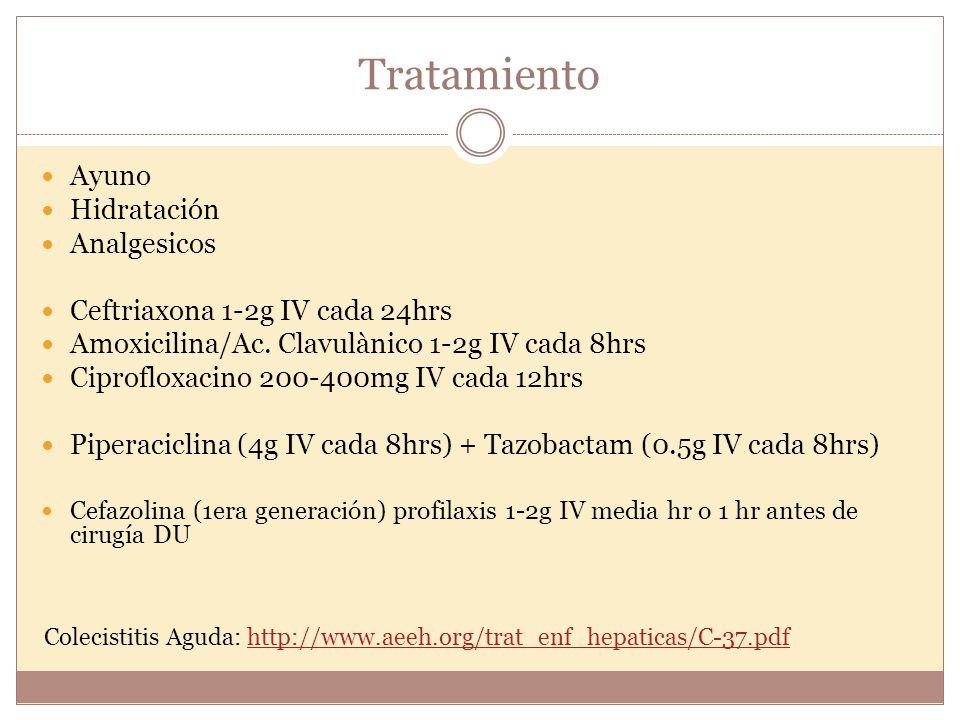 Tratamiento Ayuno Hidratación Analgesicos Ceftriaxona 1-2g IV cada 24hrs Amoxicilina/Ac. Clavulànico 1-2g IV cada 8hrs Ciprofloxacino 200-400mg IV cad
