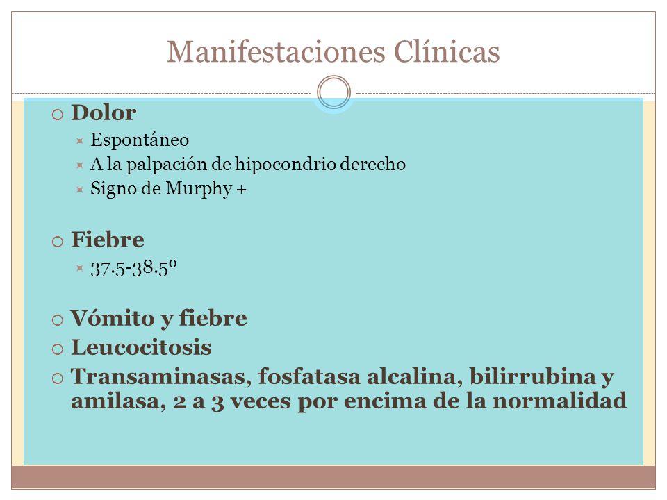 Dolor Espontáneo A la palpación de hipocondrio derecho Signo de Murphy + Fiebre 37.5-38.5º Vómito y fiebre Leucocitosis Transaminasas, fosfatasa alcal