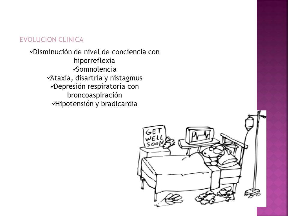 EVOLUCION CLINICA Disminución de nivel de conciencia con hiporreflexia Somnolencia Ataxia, disartria y nistagmus Depresión respiratoria con broncoaspi
