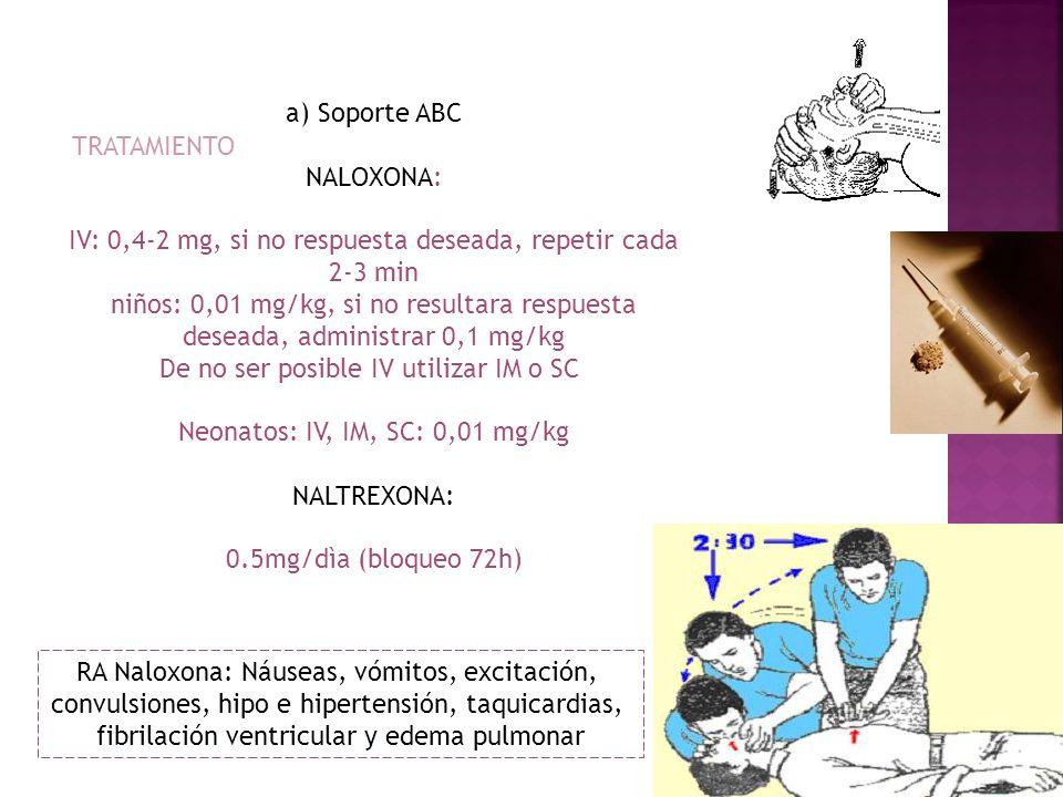 TRATAMIENTO a) Soporte ABC NALOXONA: IV: 0,4-2 mg, si no respuesta deseada, repetir cada 2-3 min niños: 0,01 mg/kg, si no resultara respuesta deseada,