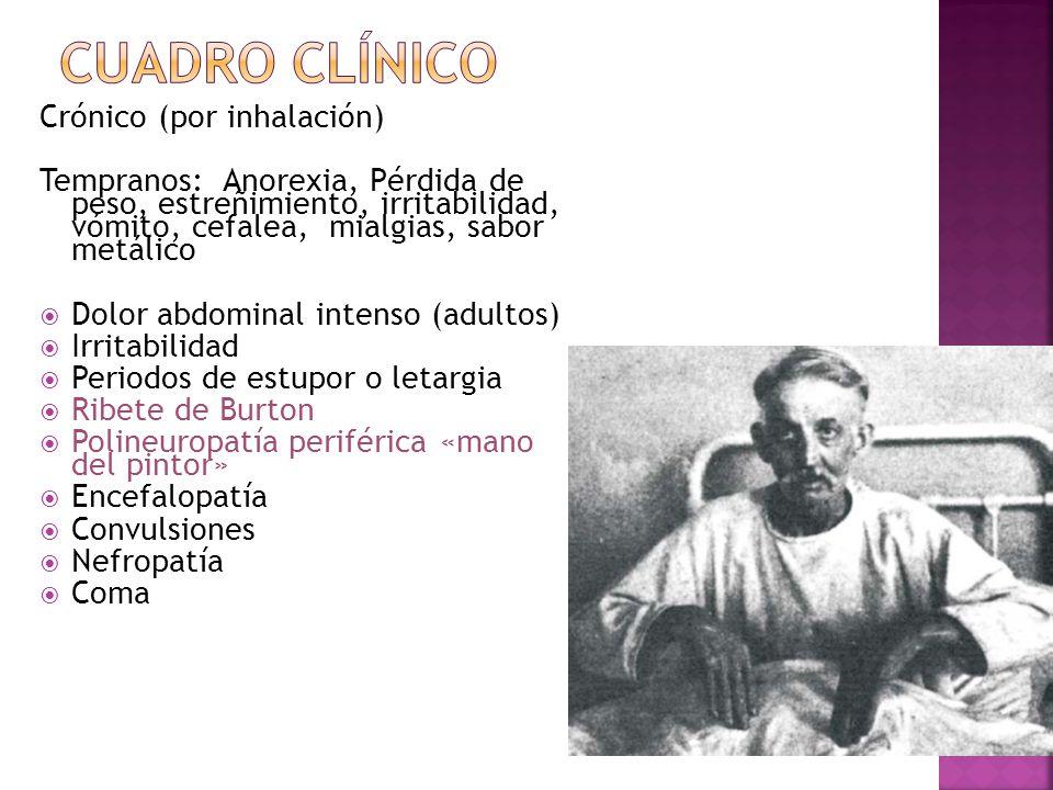 Crónico (por inhalación) Tempranos: Anorexia, Pérdida de peso, estreñimiento, irritabilidad, vómito, cefalea, mialgias, sabor metálico Dolor abdominal