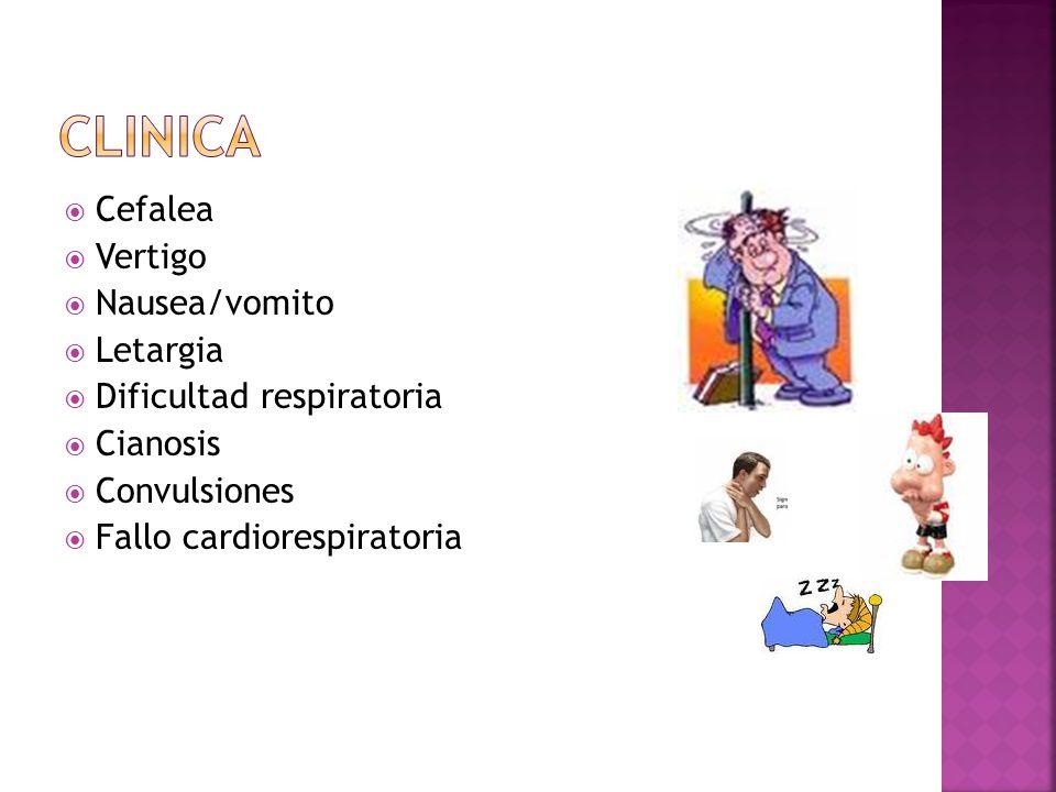 Cefalea Vertigo Nausea/vomito Letargia Dificultad respiratoria Cianosis Convulsiones Fallo cardiorespiratoria
