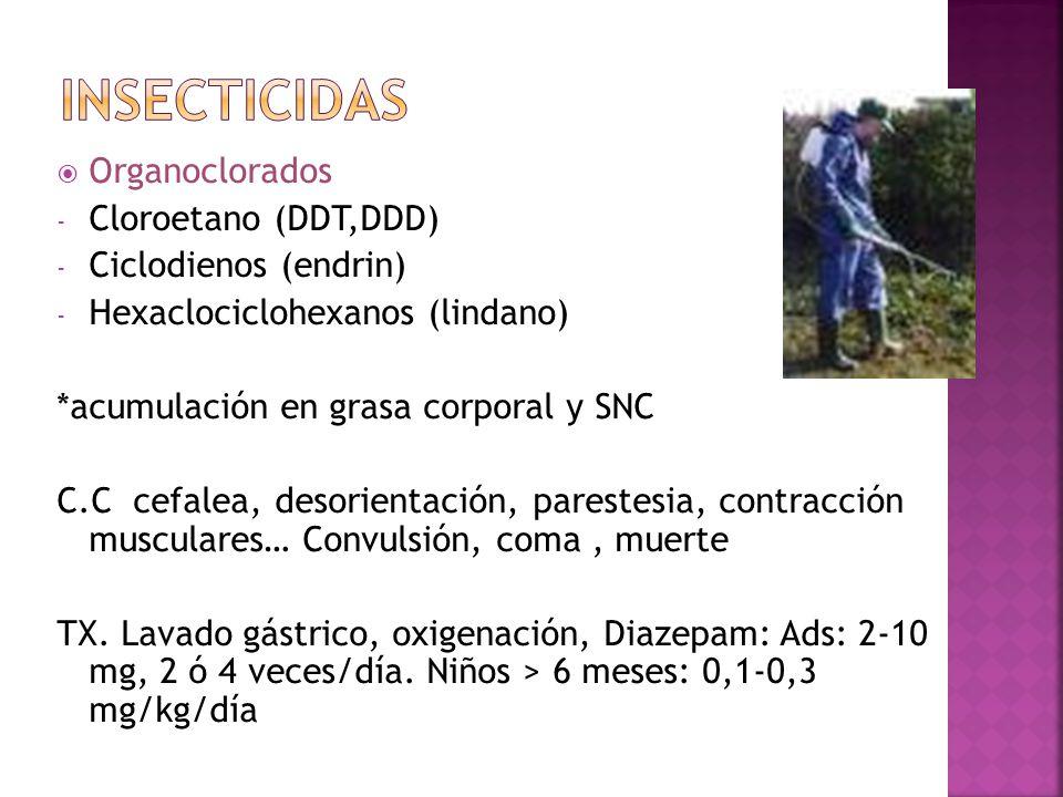 Organoclorados - Cloroetano (DDT,DDD) - Ciclodienos (endrin) - Hexaclociclohexanos (lindano) *acumulación en grasa corporal y SNC C.C cefalea, desorie