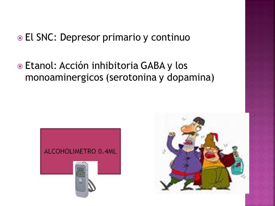 El SNC: Depresor primario y continuo Etanol: Acción inhibitoria GABA y los monoaminergicos (serotonina y dopamina) ALCOHOLIMETRO 0.4ML