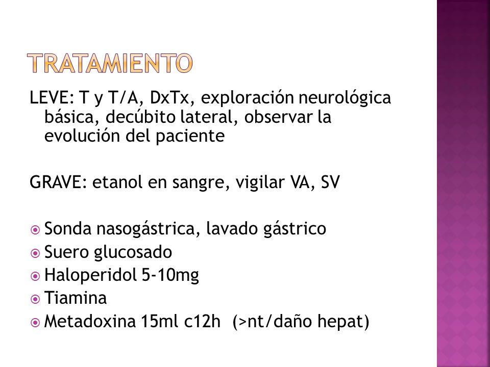 LEVE: T y T/A, DxTx, exploración neurológica básica, decúbito lateral, observar la evolución del paciente GRAVE: etanol en sangre, vigilar VA, SV Sond