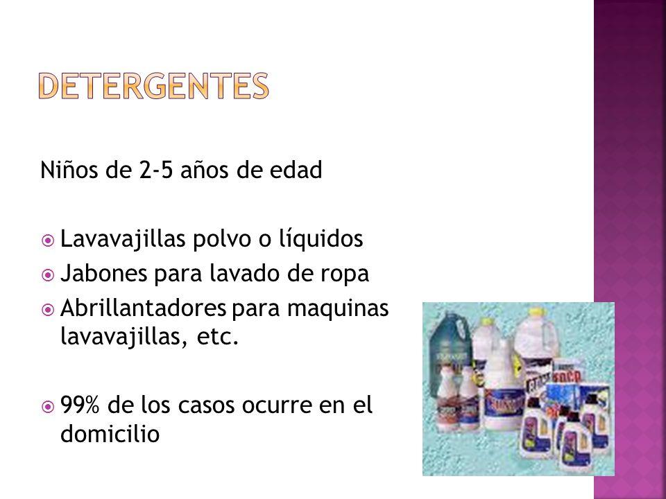 Niños de 2-5 años de edad Lavavajillas polvo o líquidos Jabones para lavado de ropa Abrillantadores para maquinas lavavajillas, etc. 99% de los casos