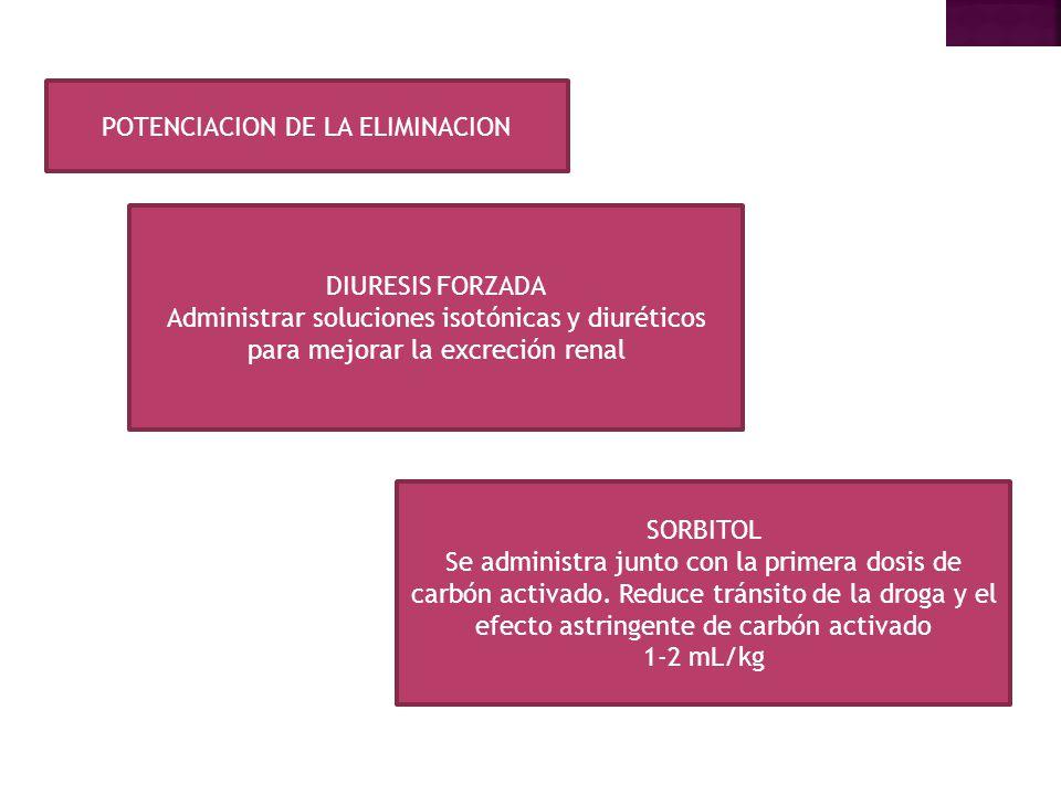 DESCONTAMINACION DIGESTIVA INDUCCION DE VOMITO (Jarabe de ipecacuana) contraindicado en pacientes con disminución de conciencia o por ingerir sustanci