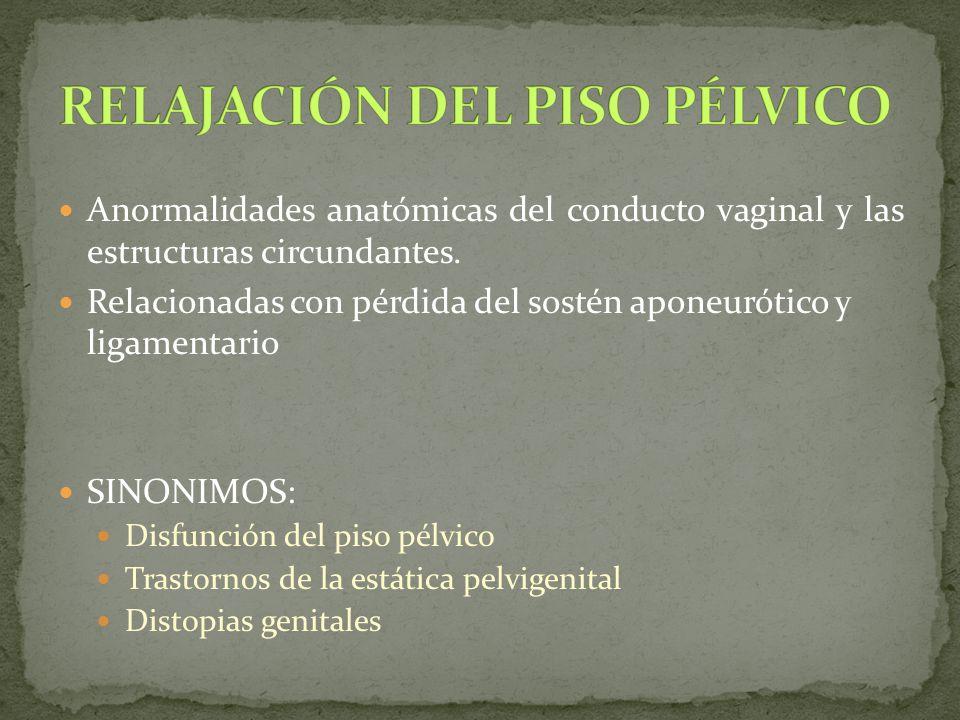 Cistocele Uretrocele