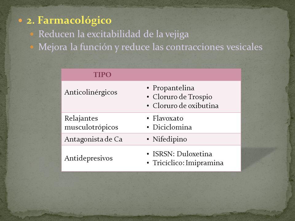 2. Farmacológico Reducen la excitabilidad de la vejiga Mejora la función y reduce las contracciones vesicales