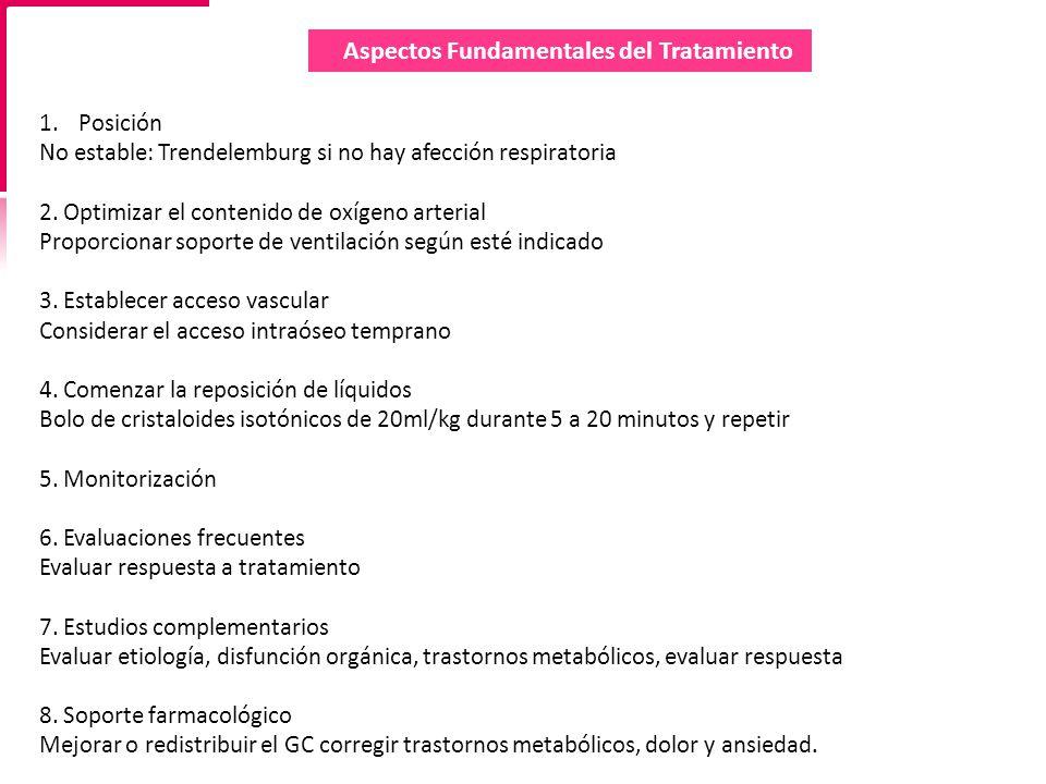 Aspectos Fundamentales del Tratamiento 1.Posición No estable: Trendelemburg si no hay afección respiratoria 2. Optimizar el contenido de oxígeno arter