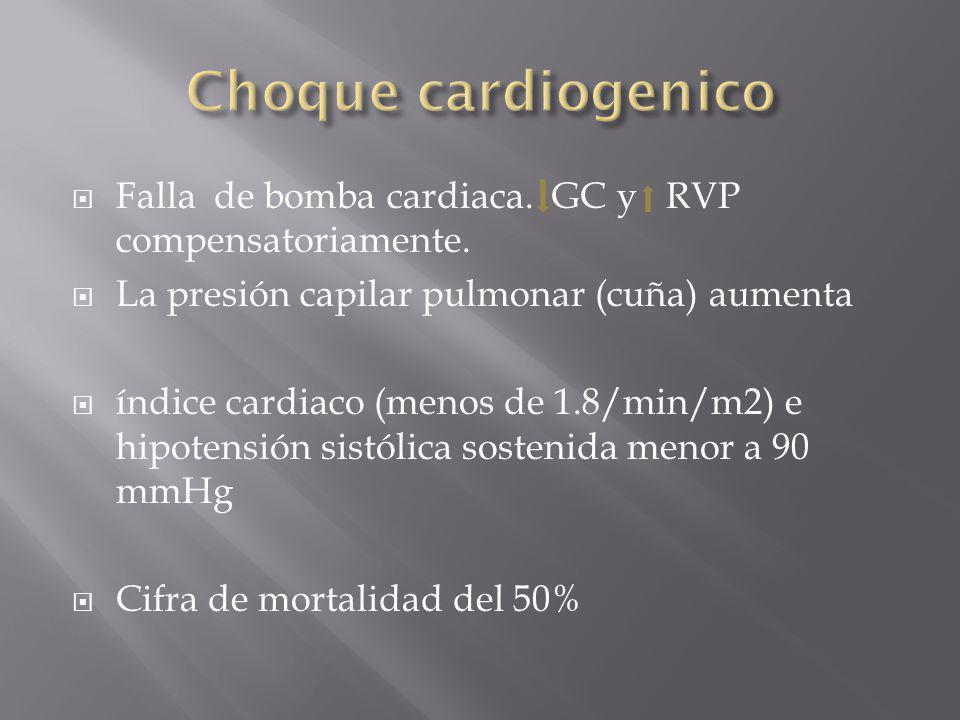 Falla de bomba cardiaca. GC y RVP compensatoriamente. La presión capilar pulmonar (cuña) aumenta índice cardiaco (menos de 1.8/min/m2) e hipotensión s