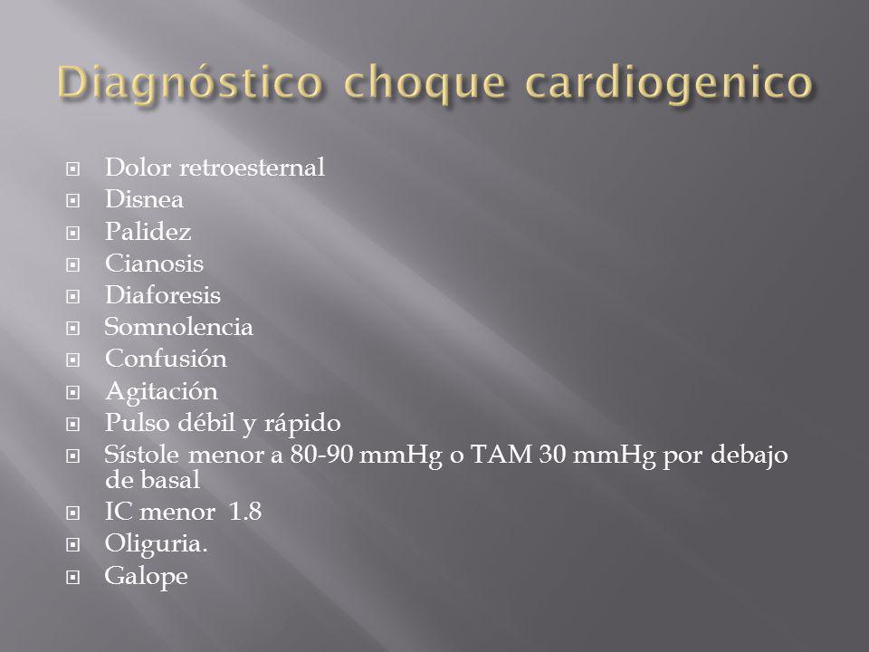 Dolor retroesternal Disnea Palidez Cianosis Diaforesis Somnolencia Confusión Agitación Pulso débil y rápido Sístole menor a 80-90 mmHg o TAM 30 mmHg p