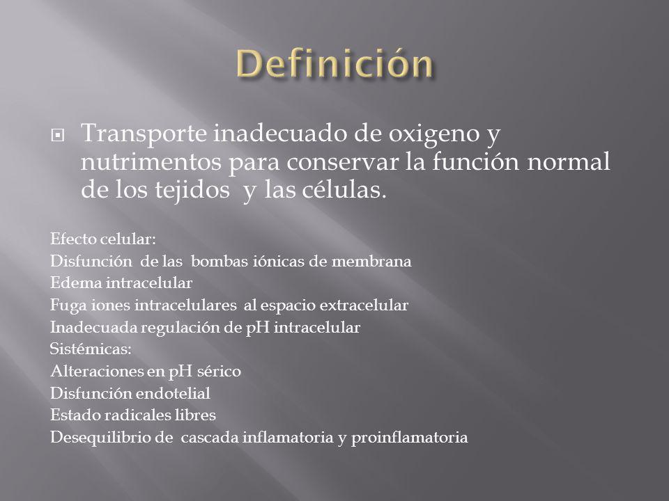 Perfusión tisular sistémica GC: FC (vol sys) Vol sys: (precarga, contractilidad miocardica y poscarga).