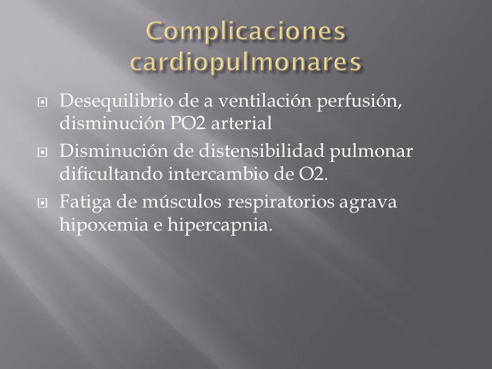 Desequilibrio de a ventilación perfusión, disminución PO2 arterial Disminución de distensibilidad pulmonar dificultando intercambio de O2. Fatiga de m