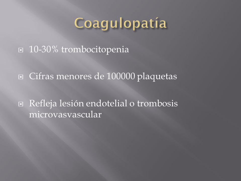 10-30% trombocitopenia Cifras menores de 100000 plaquetas Refleja lesión endotelial o trombosis microvasvascular